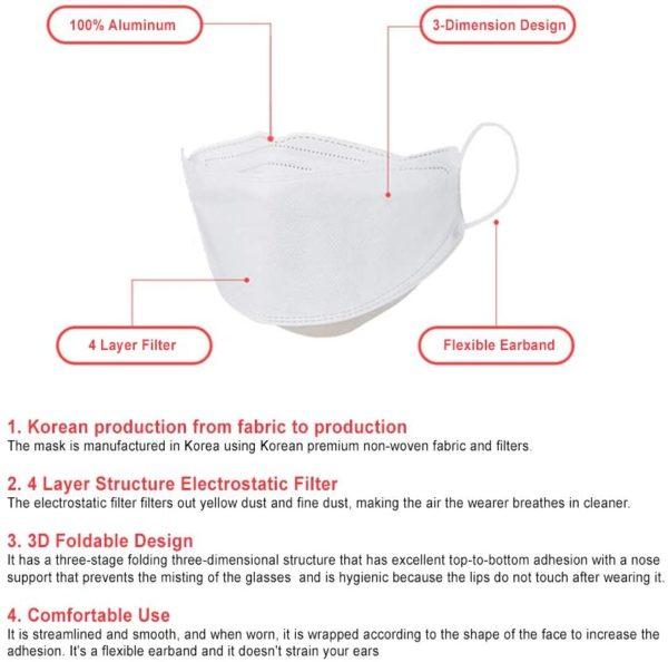 [Happy Life] Good Day KF94 Premium Face Mask (White-Adult Size) 10 & 100 Pcs